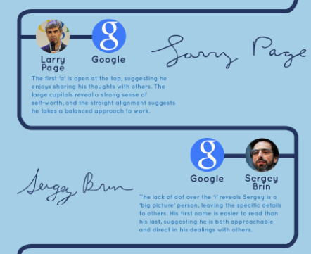 firme Ceo Google